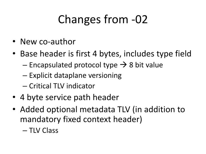 Changes from 02