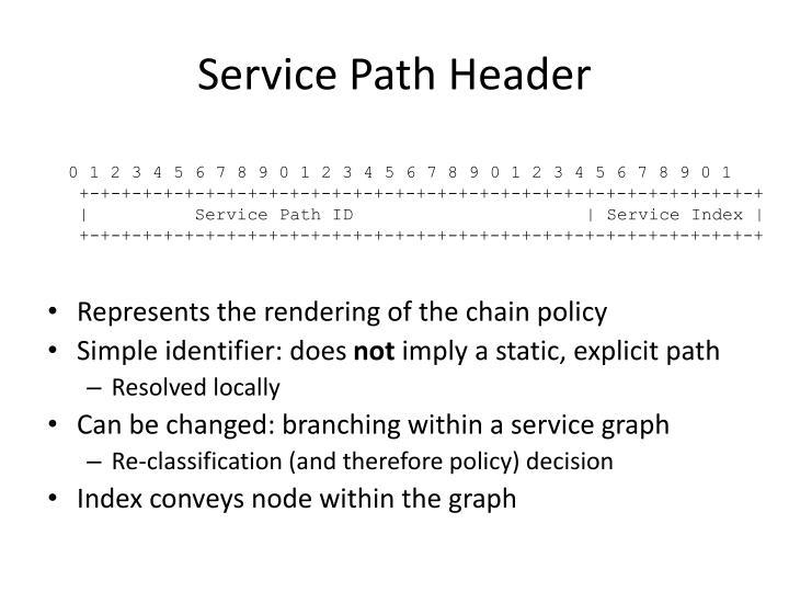 Service Path Header