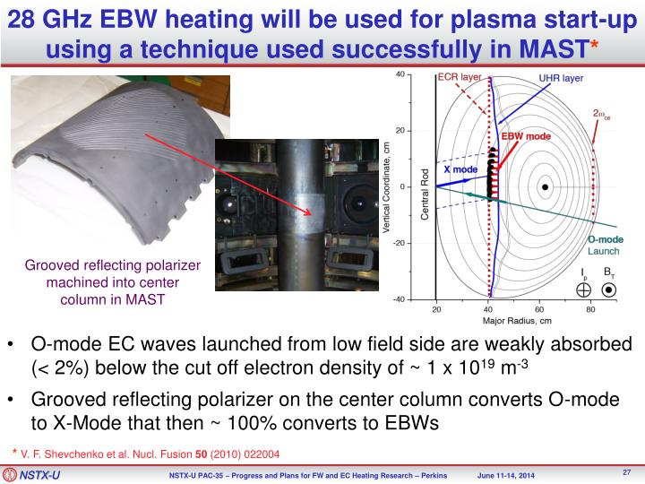 28 GHz EBW heating will be used for plasma start-up using a technique used successfully in MAST