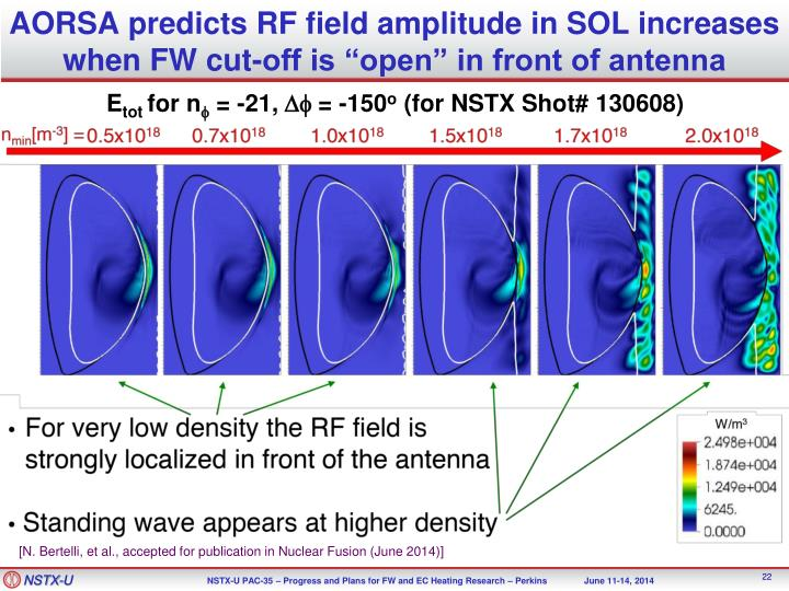"AORSA predicts RF field amplitude in SOL increases when FW cut-off is ""open"" in front of antenna"