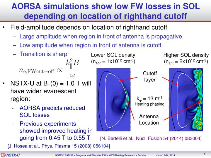 AORSA simulations show low FW losses in SOL