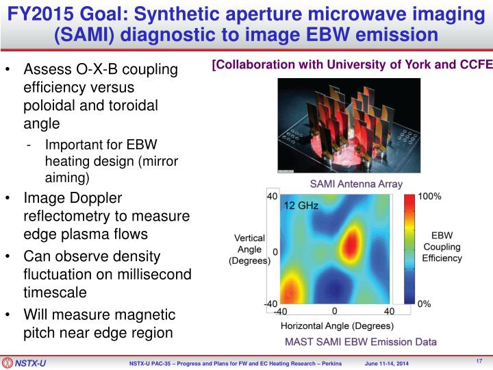 FY2015 Goal: Synthetic aperture microwave imaging (SAMI) diagnostic to image EBW emission