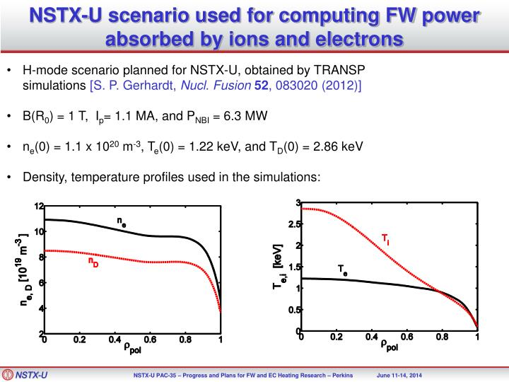NSTX-U scenario used for computing FW power absorbed by ions and electrons