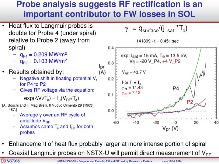 Probe analysis suggests RF rectification is an important contributor to FW losses in SOL