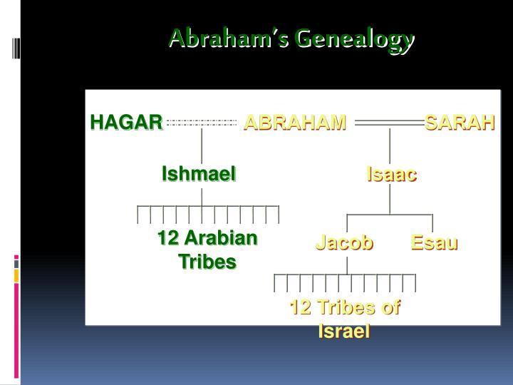 Abraham's Genealogy