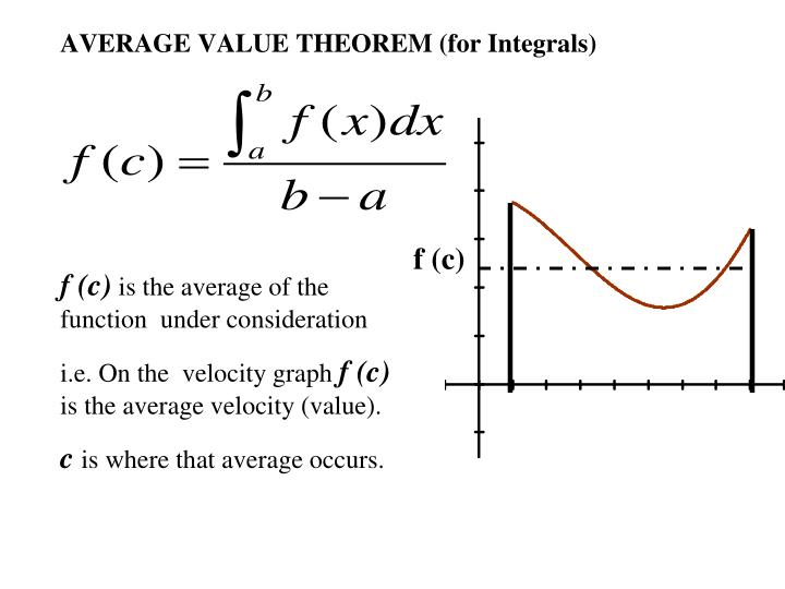 properties of definite integrals pdf