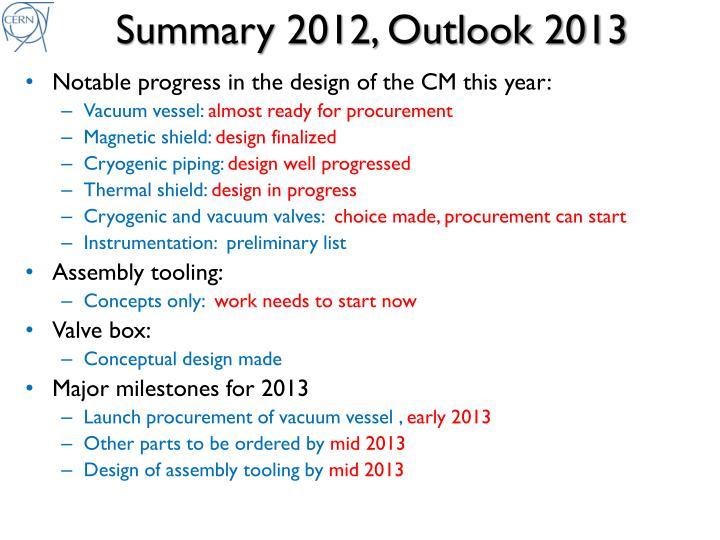 Summary 2012, Outlook 2013