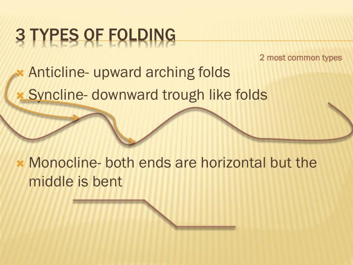 Anticline- upward arching folds