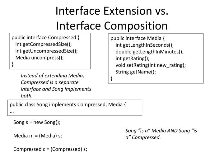 Interface Extension