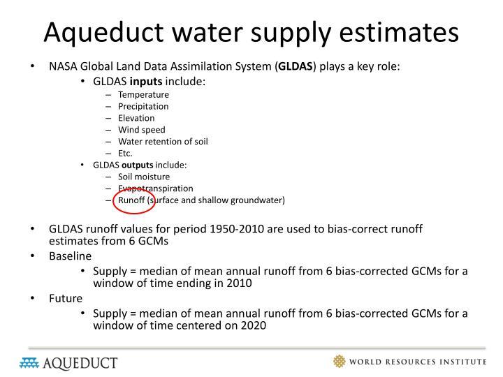 Aqueduct water supply estimates