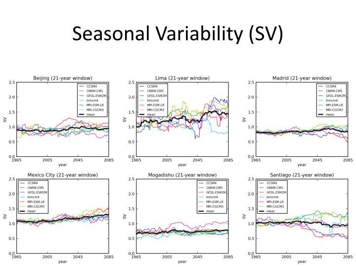 Seasonal Variability (SV)