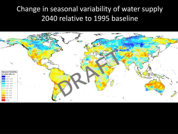 Change in seasonal variability of water supply