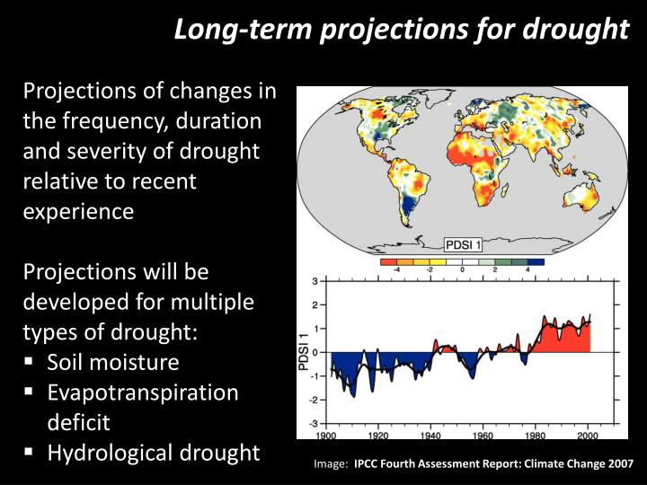 Long-term projections for drought