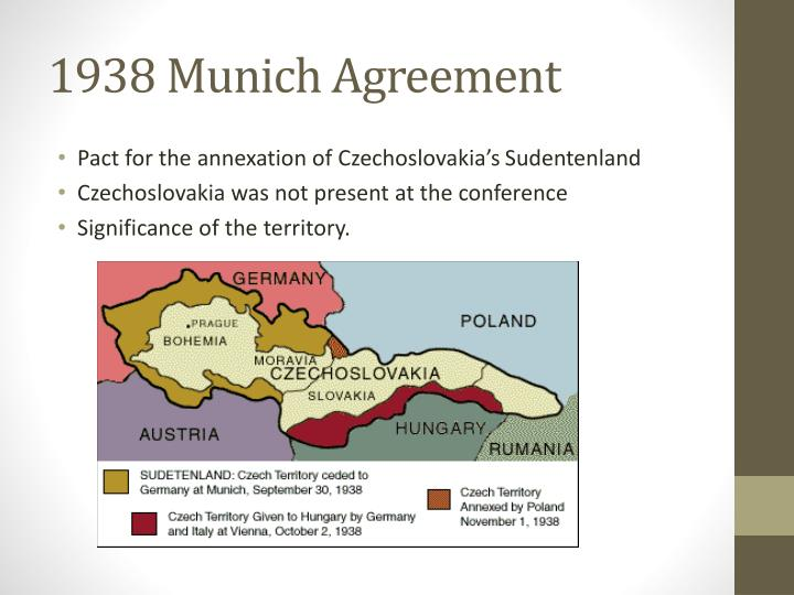 1938 Munich Agreement