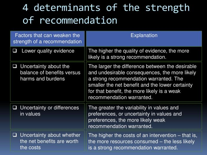 4 determinants of the strength of recommendation