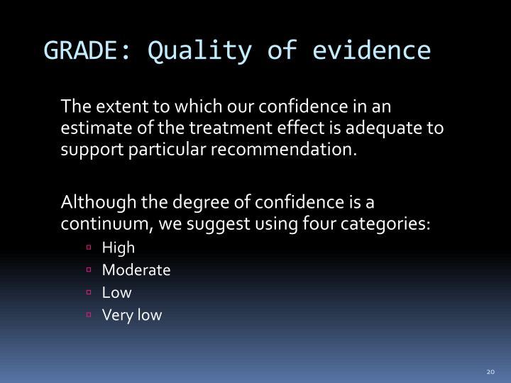 GRADE: Quality of evidence