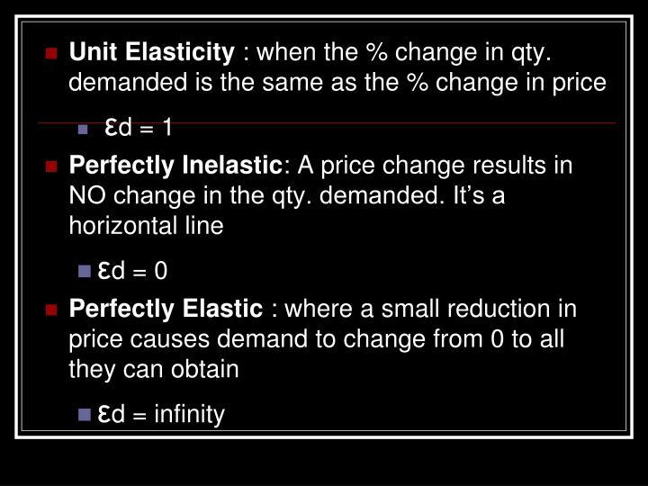 Unit Elasticity