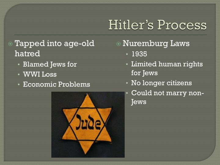 Hitler s process
