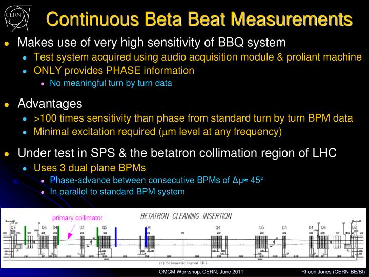 Continuous Beta Beat Measurements