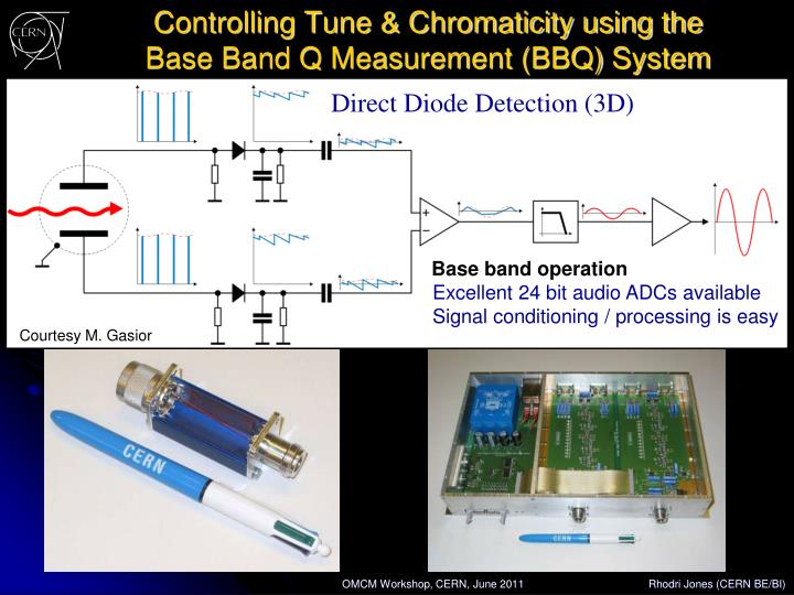 Controlling Tune & Chromaticity using the