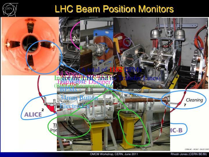 Lhc beam position monitors