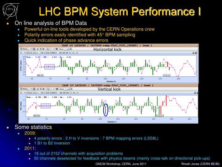 LHC BPM System Performance I