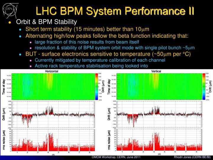 LHC BPM System