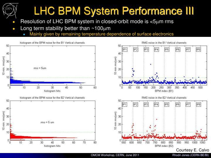 LHC BPM System Performance