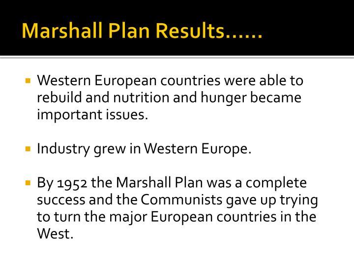 Marshall Plan Results……