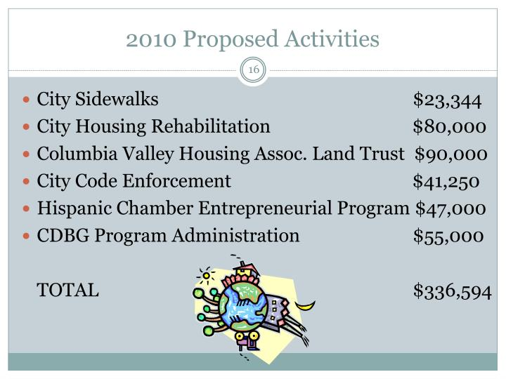 2010 Proposed Activities