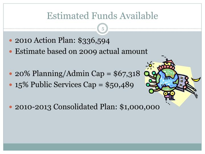 Estimated Funds Available