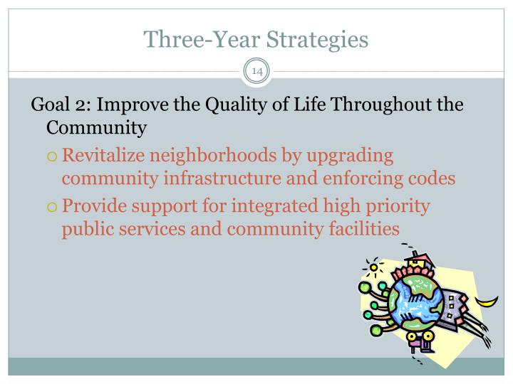 Three-Year Strategies