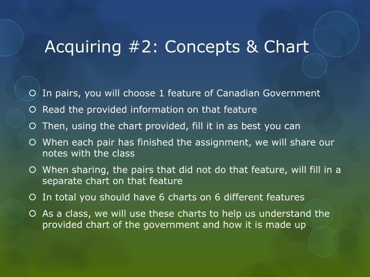 Acquiring #2: Concepts & Chart