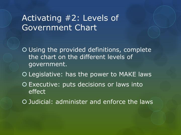 Activating #2: Levels of Government Chart