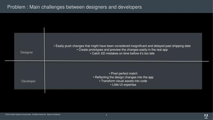 Problem : Main challenges between designers and developers