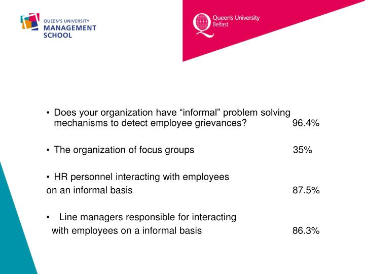 "Does your organization have ""informal"" problem solving mechanisms to detect employee grievances?                 96.4%"
