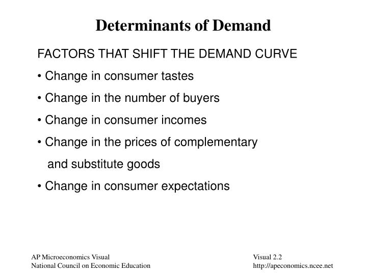 factors that determine elasticity of demand economics essay 2014-01-22 check out our top free essays on factors influence elasticity of demand to  supply and demand concepts economics are the  the aim of this assignment is to determine the factors driving demand for nike.