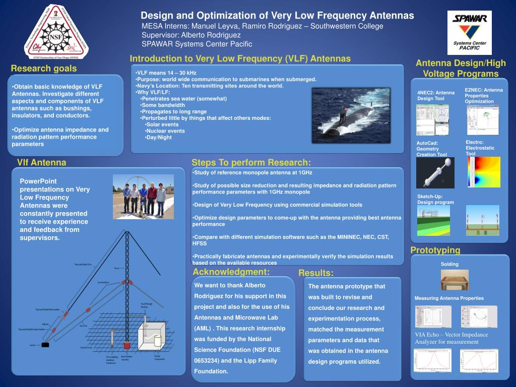 PPT - Design and Optimization of Very Low Frequency Antennas