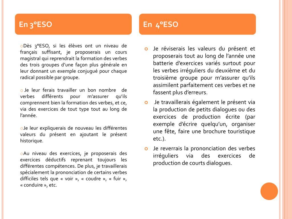 Ppt Le Present De L Indicatif Powerpoint Presentation Free Download Id 2864708