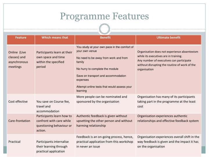 Programme Features