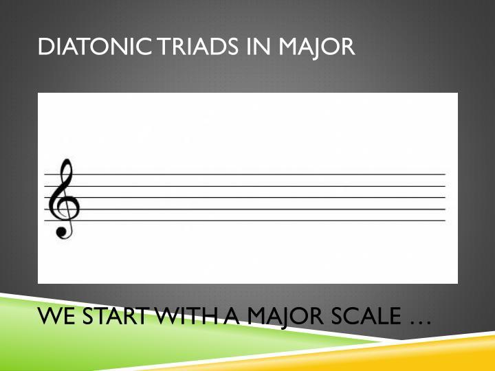 Diatonic triads in major