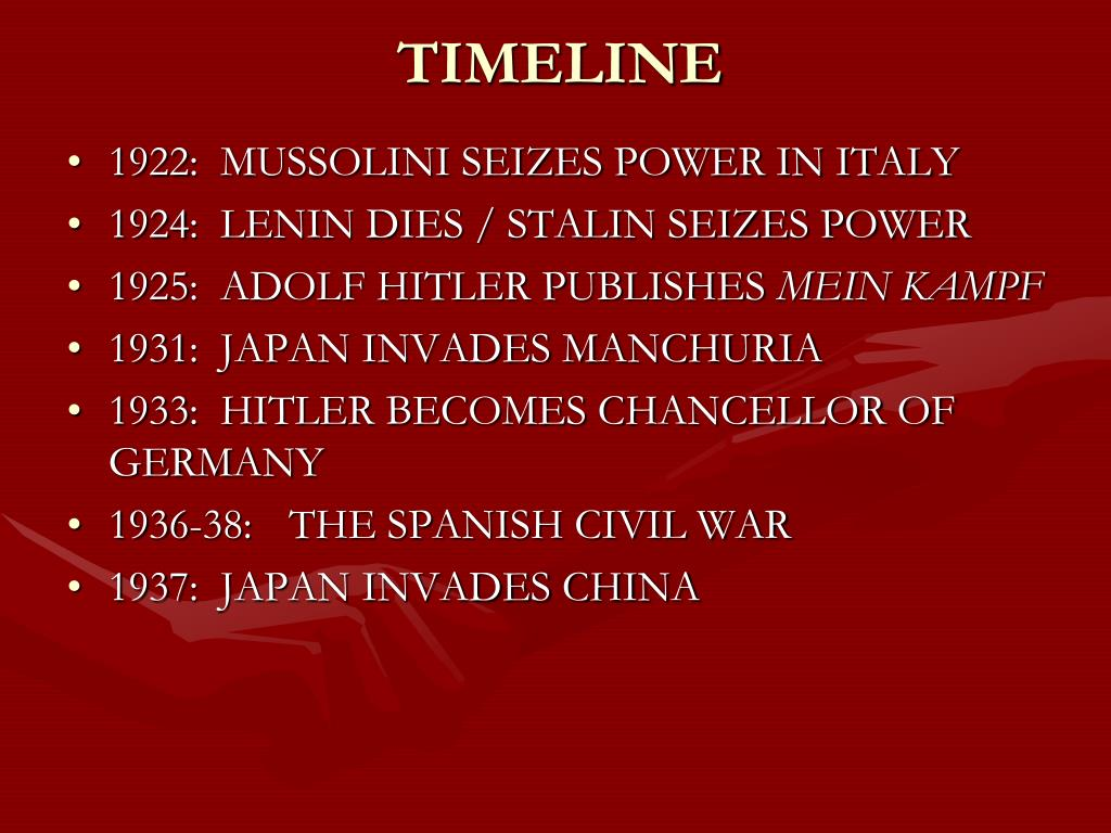 Ppt The Rise Of Hitler European Dictators Powerpoint Presentation Id 2865195