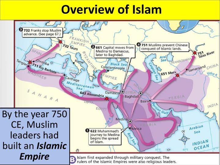 how did the islamic empire spread