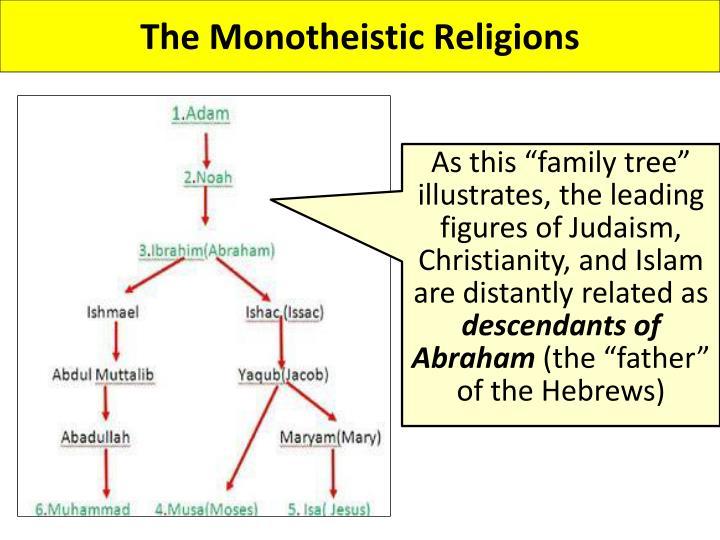 The Monotheistic Religions