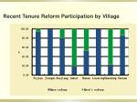 recent tenure reform participation by village