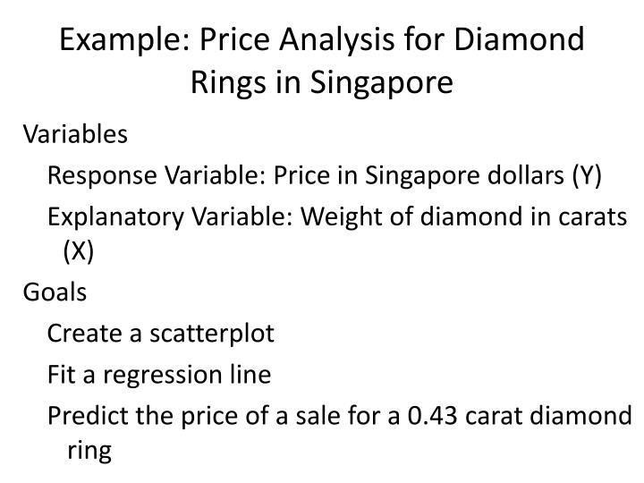 example price analysis for diamond rings in singapore n.