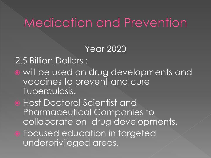 Medication and Prevention