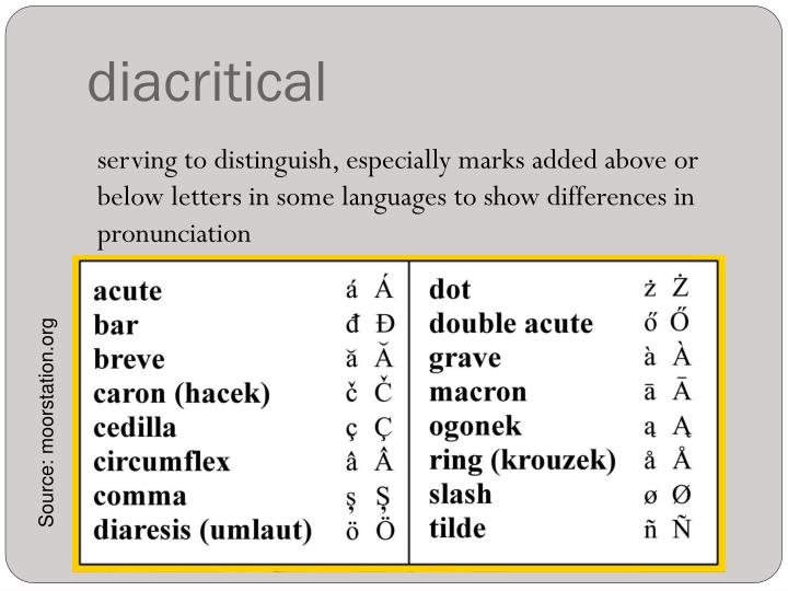 Diacritical
