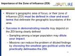 importance of the zone of influence zoi