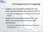 consequences of mapping